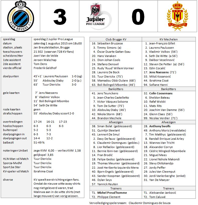 2015-2016 club-kvm